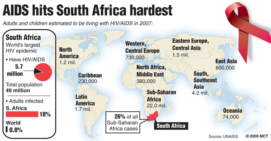 aids in africa impact essay The economic impact of aids health and social care essay introduction hiv/aids is a disease outbreak which is present over a large area and is actively spreading thus making it a pandemic.